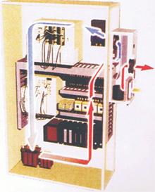 Panel Air Conditioner Unit