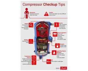 danfoss performer compressor SM100 SM120 SY185 SY240 SZ100 SZ185